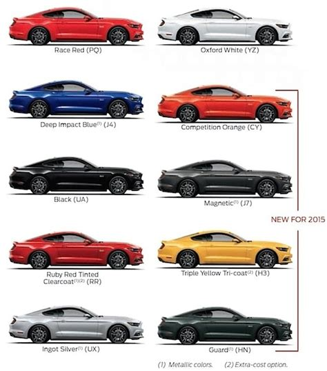 2014 mustang colors 2015 mustang colors related keywords suggestions 2015