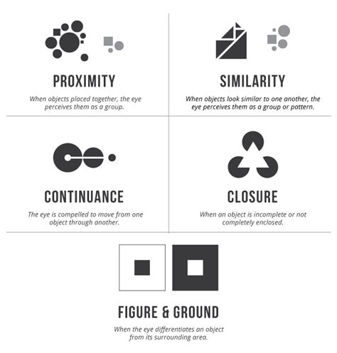 design elements theory why design is important for content marketing imagiworks