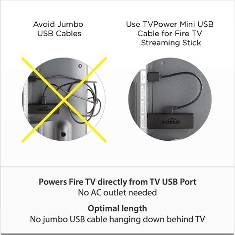 Diskon Mission Power Mini Usb Cable For Powering Chromecast Tvpower Mini Usb Power Cable For Powering Tv Stick