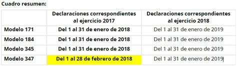 nuevos plazos para la presentacion de la informacion exogena 2016 nuevo plazo para la presentaci 243 n de las declaraciones