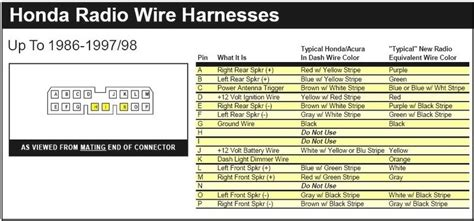 rsx stereo wiring diagram acura rsx radio wire diagram