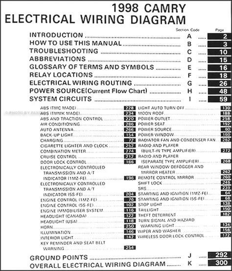 1993 toyota camry wiring schematic efcaviation