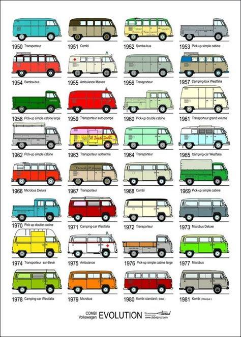 Volkswagen History Timeline by A Brief History Of The Beloved Vw Cervan Jakarta Vw