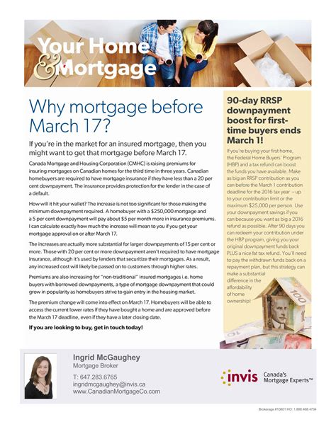 Loan Newsletter mortgage default insurance premiums going up march 17