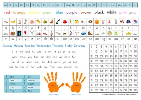 Jolly Phonics Sound Mat by How To Help Your Students To Write Independently You