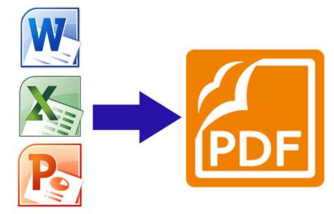 pdf in with pictures how to convert microsoft word excel powerpoint to pdf