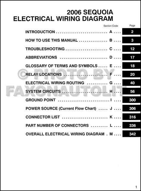 electric and cars manual 2005 toyota sequoia seat position control 2006 toyota sequoia wiring diagram manual original