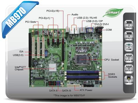 mb970vf lga1155 b75 intel pentium atx motherboard with intel q77 pch vpro double lan - Pch Temperature