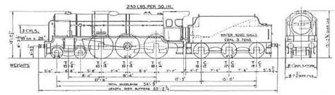 steam locomotive boiler diagram rail album lms steam locos patriots jubilees royal scots