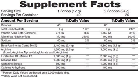 Termurah Metrx Nuclear Citrus Surge met rx nuclear x citrus surge 480 gm 40 servings