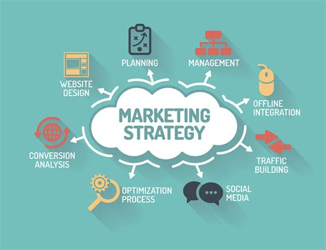 Mba In Sales And Marketing Abroad by Bachelor Of Science In Marketing The College Of