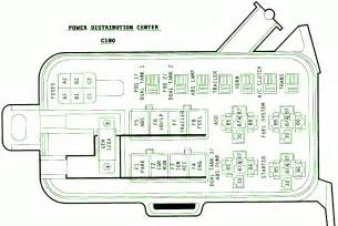 96 dodge ram 1500 5 2l power distribution center fuse box diagram circuit wiring diagrams