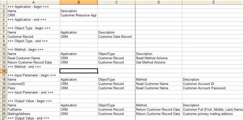 csv format what is csv file format for extended data sources