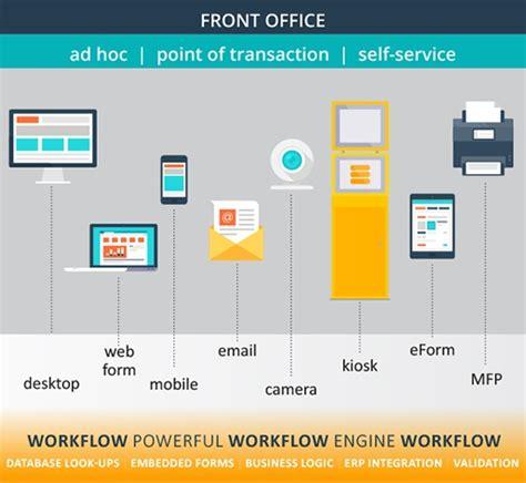 distributed workflow engine capture data documents ilinx software