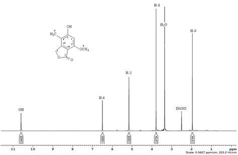 Dmso Proton Nmr Organic Spectroscopy International December 2014