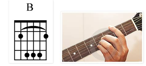 tutorial fingerstyle bunda tutorial dasar belajar gitar fingerstyle animegue com