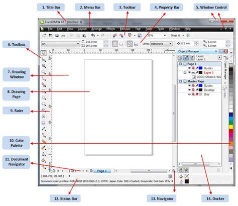 fungsi layout pada coreldraw coreldraw penjelasan bagian bagian serta fungsi fungsi