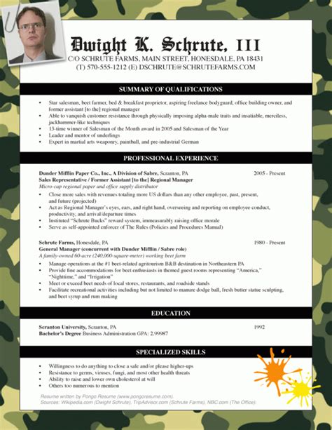 Bad Resume by Exles Of Bad Resumes Template Resume Builder