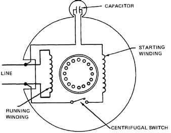 induction motor capacitor failure single phase induction motors