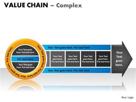 Complex Linear Value Chain Process Diagram Powerpoint Diagram