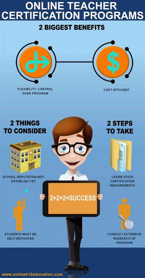 online teaching degrees teachtomorrow org online teacher certification programs visual ly