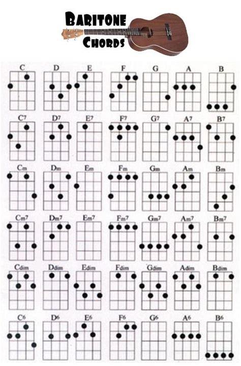 pin chords for ukulele c tuninge em e7 em7 e6 e7b9 emaj7 uukulle chord chart baritone ukulele chord chart
