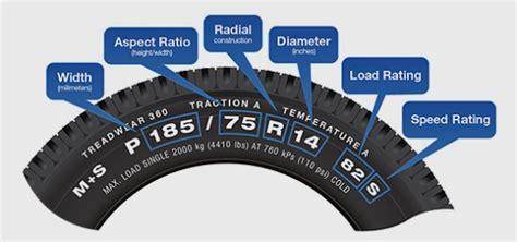 tire size explanation 2017 kia soul tire size alloys kia news