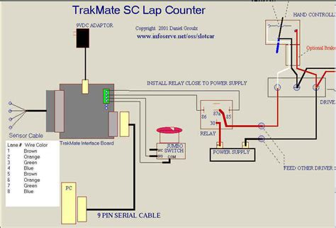slot car track wiring diagram 29 wiring diagram images