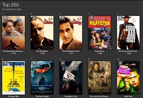 best imdb the list of imdb top 250 on netflix october update