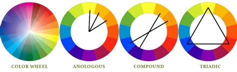 analogous color scheme definition color analogous definition driverlayer search engine