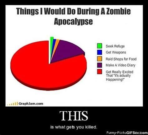 Funny Zombie Memes - zombie memes funny image memes at relatably com