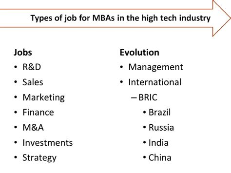 Hec Mba Recruiters by Hec Mba High Tech Careers By Andre Dan