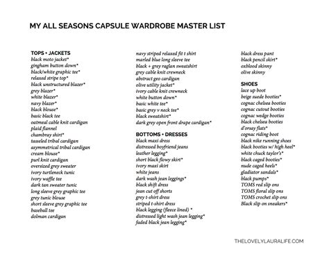 wardrobe checklist template creating an all seasons capsule wardrobe the plan the