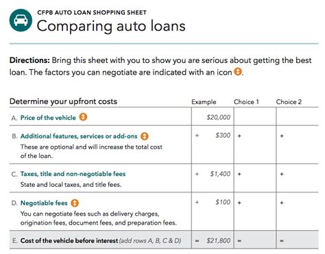 Used Car Worksheet by Before You Take Out A Car Loan Here S A Useful New