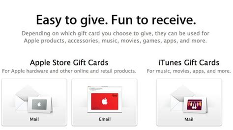 Do Mac Gift Cards Expire - the ultimate beginner s guide for gifting apple products holiday shopping guide