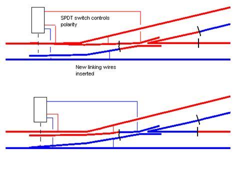 digital command control dcc wiring  layout model rail uk