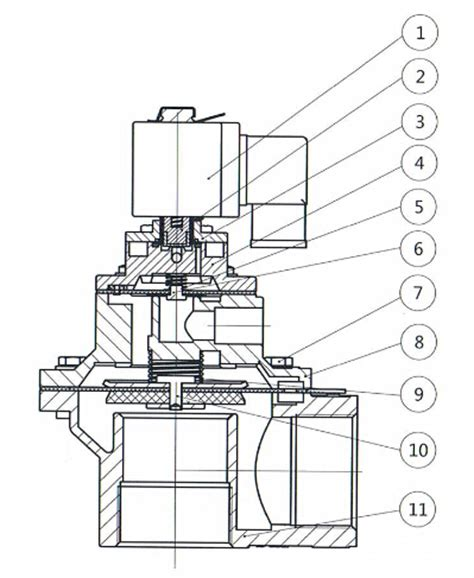 mac pneumatic solenoid valve diagram engine diagram and