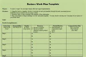 1000 Ideas About Business Plan Exle On by Business Plan Template Excel Sales Plan