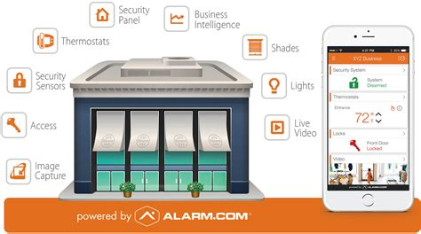 3 ways interactive security can improve your commercial