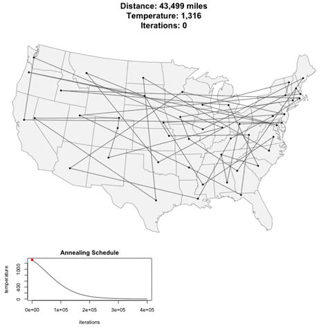 traveling salesman  simulated annealing