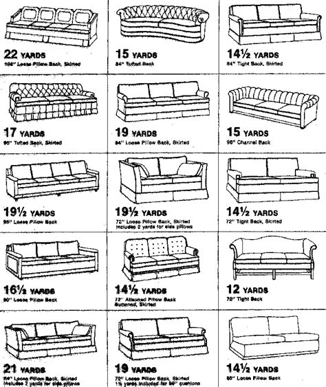 upholstery fabric chart yardage for sofa custom home interiors upholstery thesofa