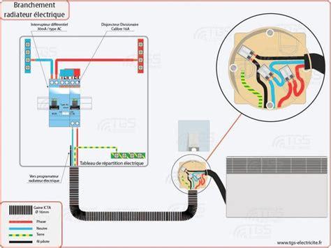 brancher un radiateur électrique 4951 phase et neutre couleur couleur fil neutre electricite