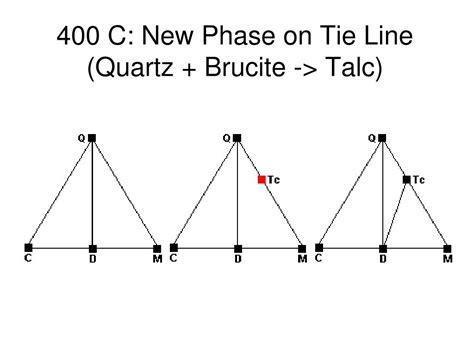 tie lines phase diagram ppt metamorphic phase diagrams powerpoint presentation