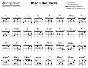 doc 500550 basic guitar chord chart free printable