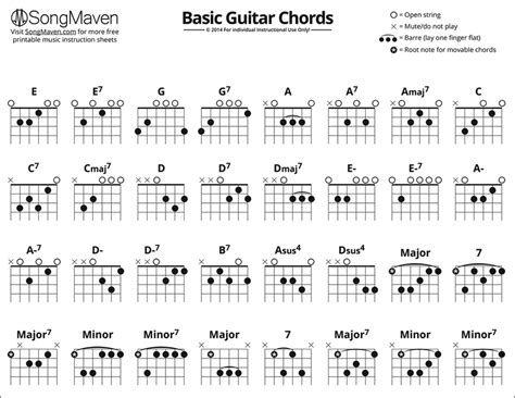 guitar chord chart guitar chords chart for beginners sle basic guitar
