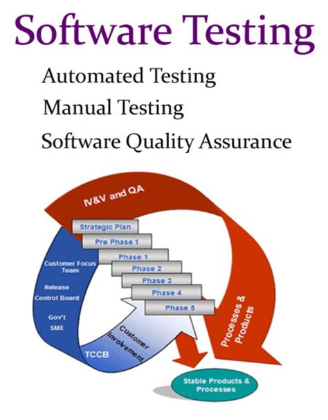 qa software tester 17 best images about quality assurance on martin fowler ants and insight