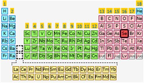 Selenium Periodic Table by Selenium The Periodic Table At Knowledgedoor