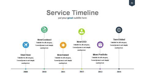 workflow timeline workflow timeline powerslides