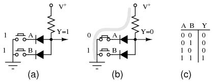 how diode logic gates work diode switching circuits diodes and rectifiers electronics textbook