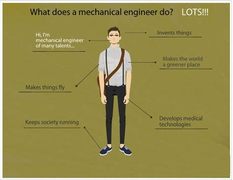 design engineer major what does a mechanical engineers do this pic can give